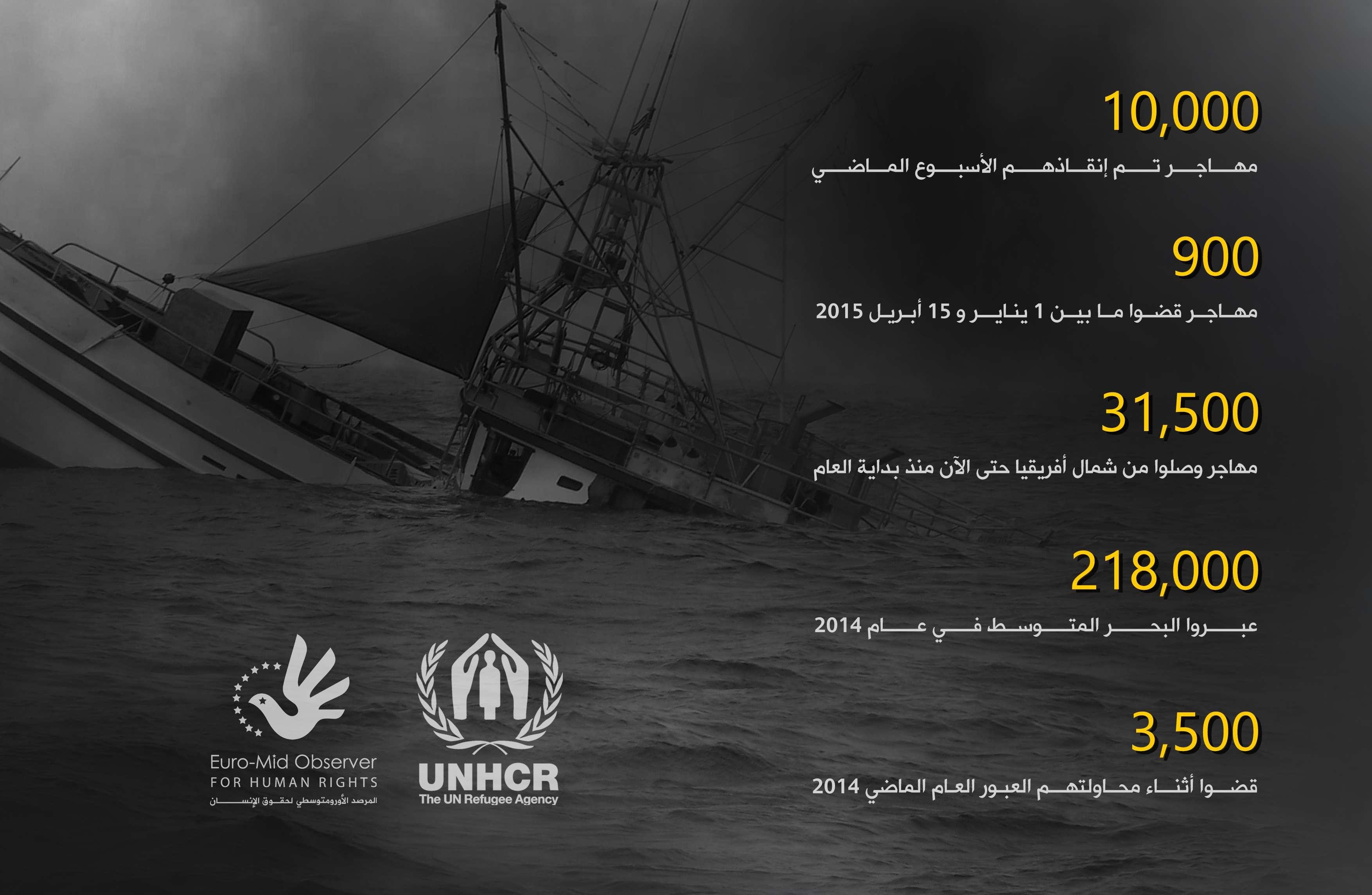 أرقام أولية عقب الكارثة البحرية الأسوأ منذ الحرب العالمية الثانية