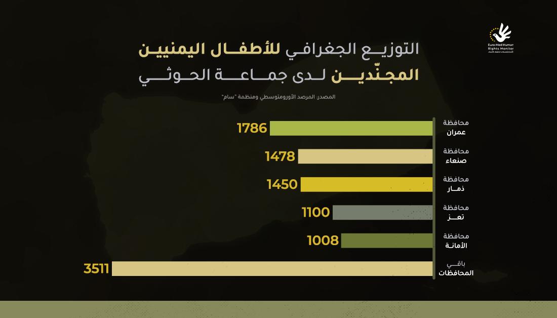 التوزيع الجغرافي للأطفال اليمنيين المجندين لدى جماعة الحوثي في اليمن