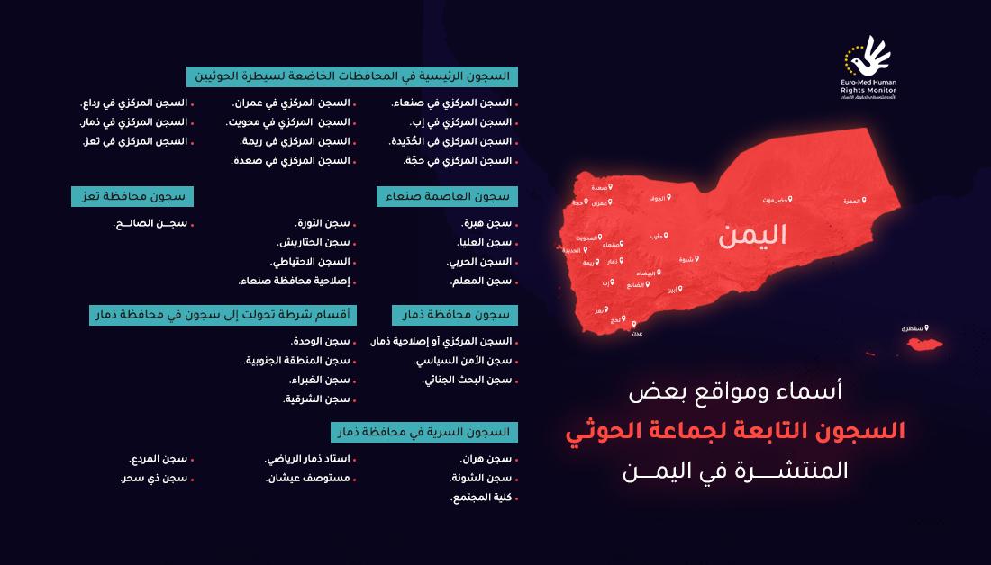 السجون التابعة لجماعة الحوثي في اليمن