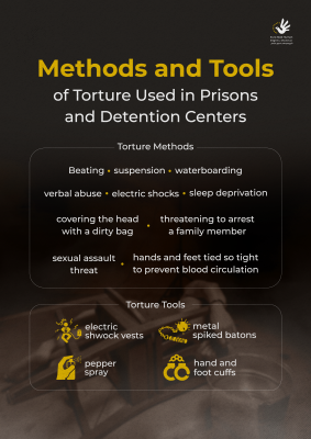 Methods and tools of torture used in prisons and detention centers
