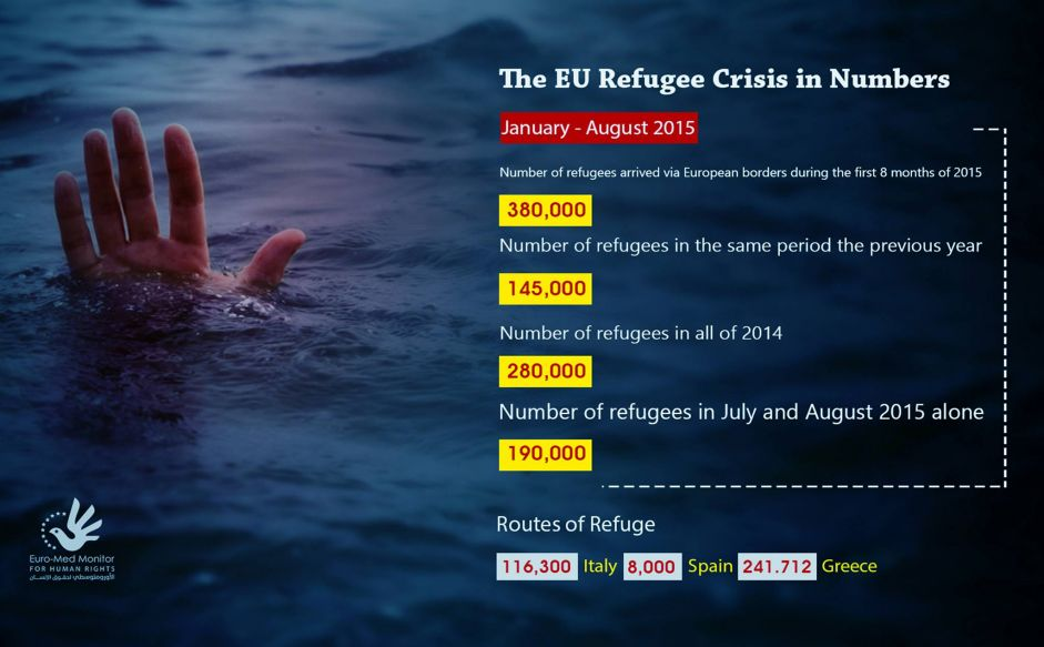 The EU Refugee Crisis in Numbers (January–August 2015)