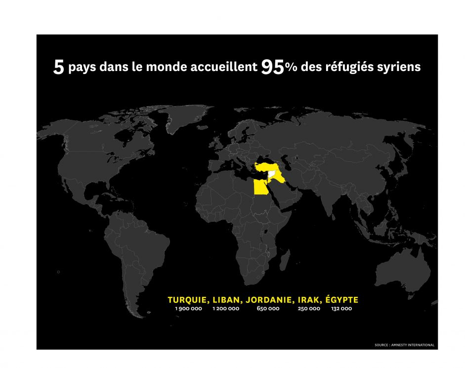 Immigration. Vers quels pays fuient les réfugiés syriens ?